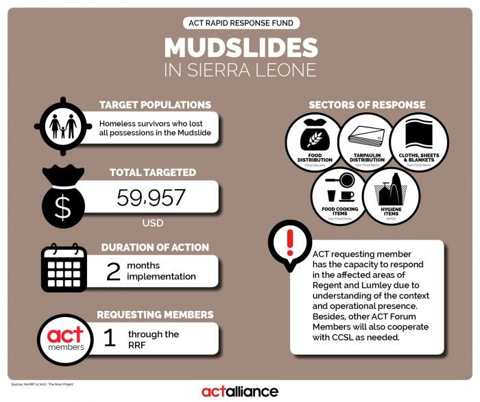 Infographic2_RRF_08_2017_Sierra Leone