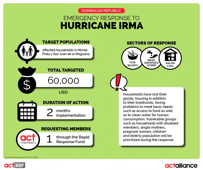 Infographic2_RRF_09_2017_Dominican Republic